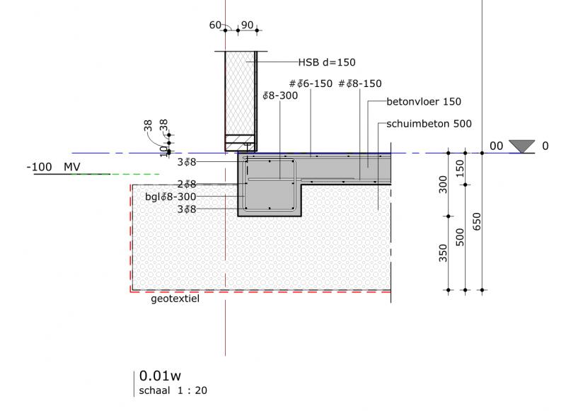 schuimbeton Archives - Bu00b2CO - betrokken bij verantwoord bouwen