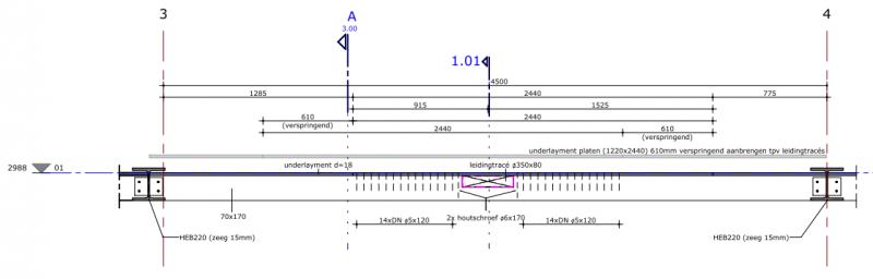 detail integratie installaties met hoofddraagconstructie dak